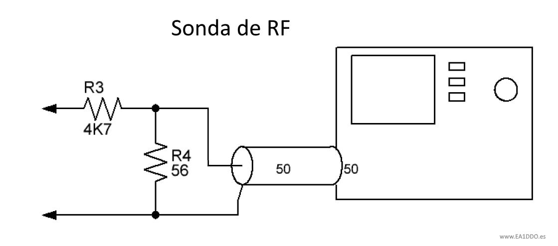 Sonda de RF