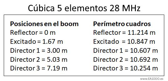 10m_Medidas